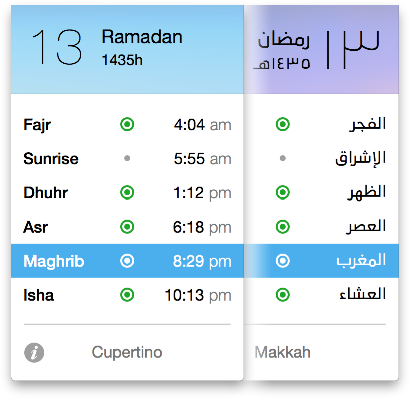 Guidance by Batoul Apps